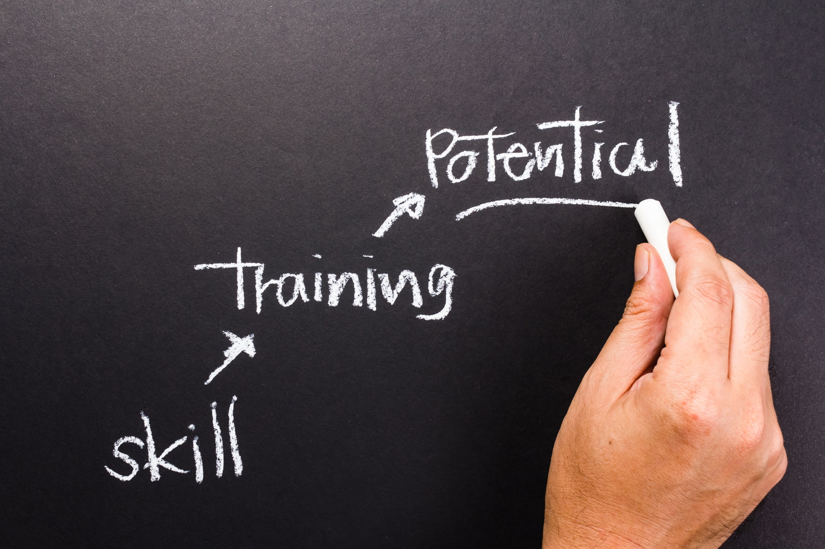 The Action Plan You Need  Before Starting a Skills Training