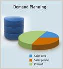 SAP Supply Chain Management