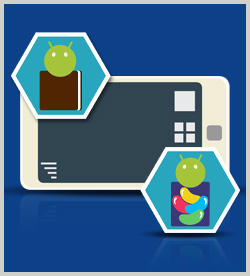 Android For .NET Developers: Android OS