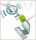 VoIP - Telephony Training